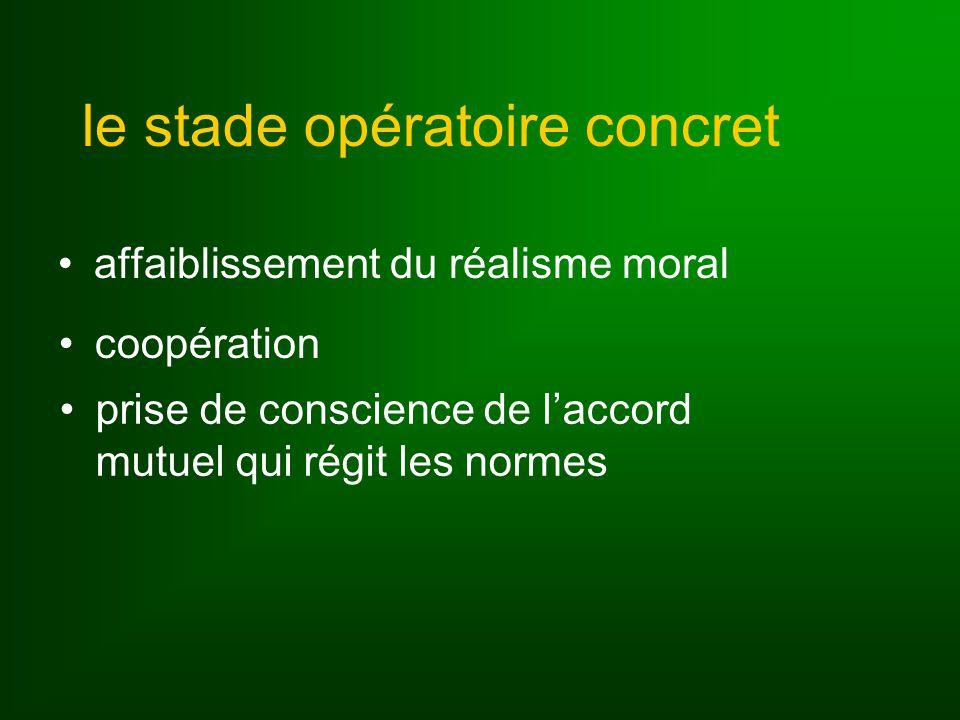 le stade opératoire concret affaiblissement du réalisme moral coopération prise de conscience de laccord mutuel qui régit les normes