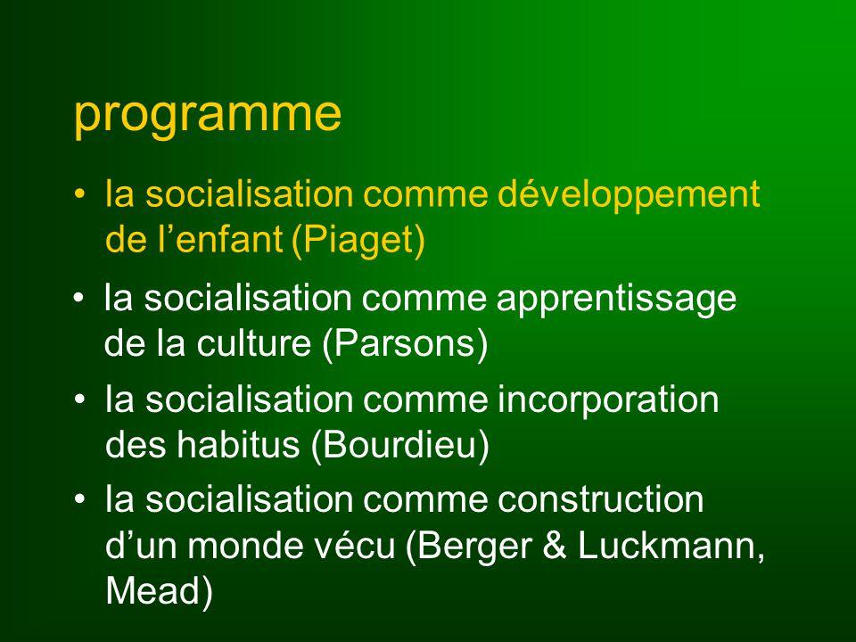 programme la socialisation comme développement de lenfant (Piaget) la socialisation comme apprentissage de la culture (Parsons) la socialisation comme incorporation des habitus (Bourdieu) la socialisation comme construction dun monde vécu (Berger & Luckmann, Mead)