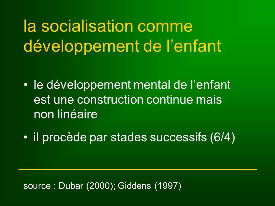 la socialisation comme développement de lenfant le développement mental de lenfant est une construction continue mais non linéaire il procède par stades successifs (6/4) source : Dubar (2000); Giddens (1997)