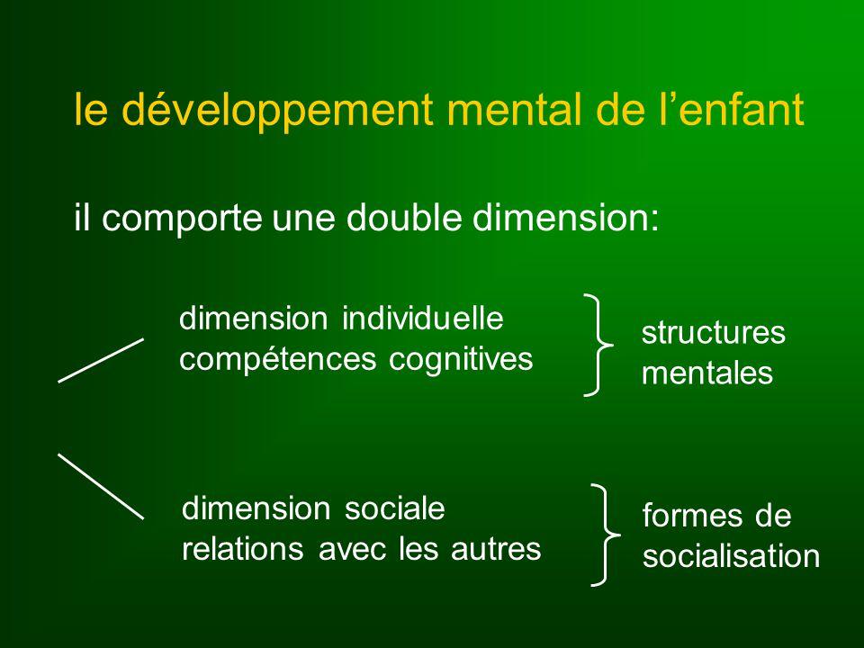le développement mental de lenfant il comporte une double dimension: dimension individuelle compétences cognitives dimension sociale relations avec les autres structures mentales formes de socialisation