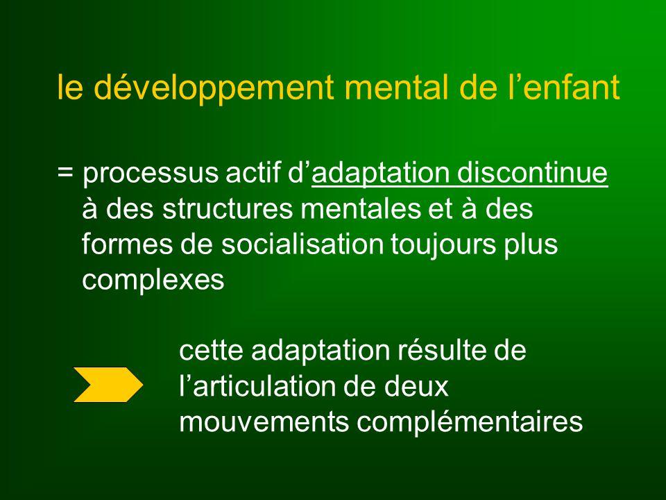 le développement mental de lenfant = processus actif dadaptation discontinue à des structures mentales et à des formes de socialisation toujours plus complexes cette adaptation résulte de larticulation de deux mouvements complémentaires