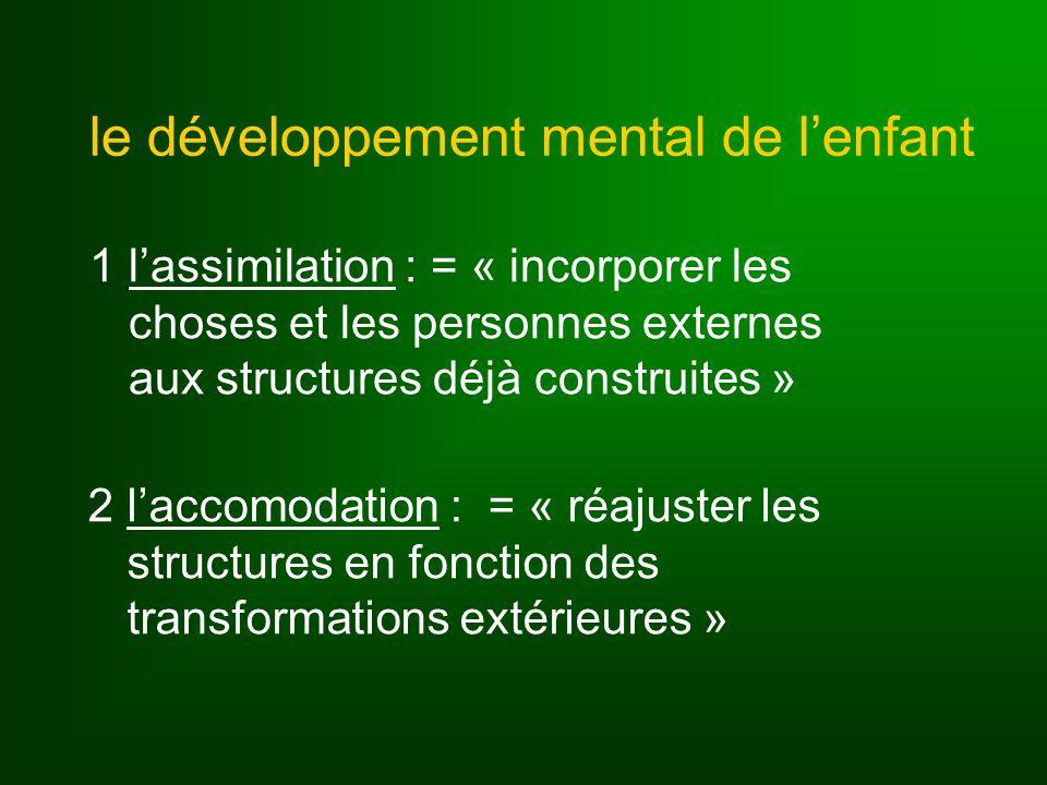 le développement mental de lenfant 1lassimilation : = « incorporer les choses et les personnes externes aux structures déjà construites » 2laccomodation : = « réajuster les structures en fonction des transformations extérieures »