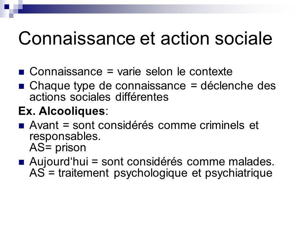 Connaissance et action sociale Connaissance = varie selon le contexte Chaque type de connaissance = déclenche des actions sociales différentes Ex.