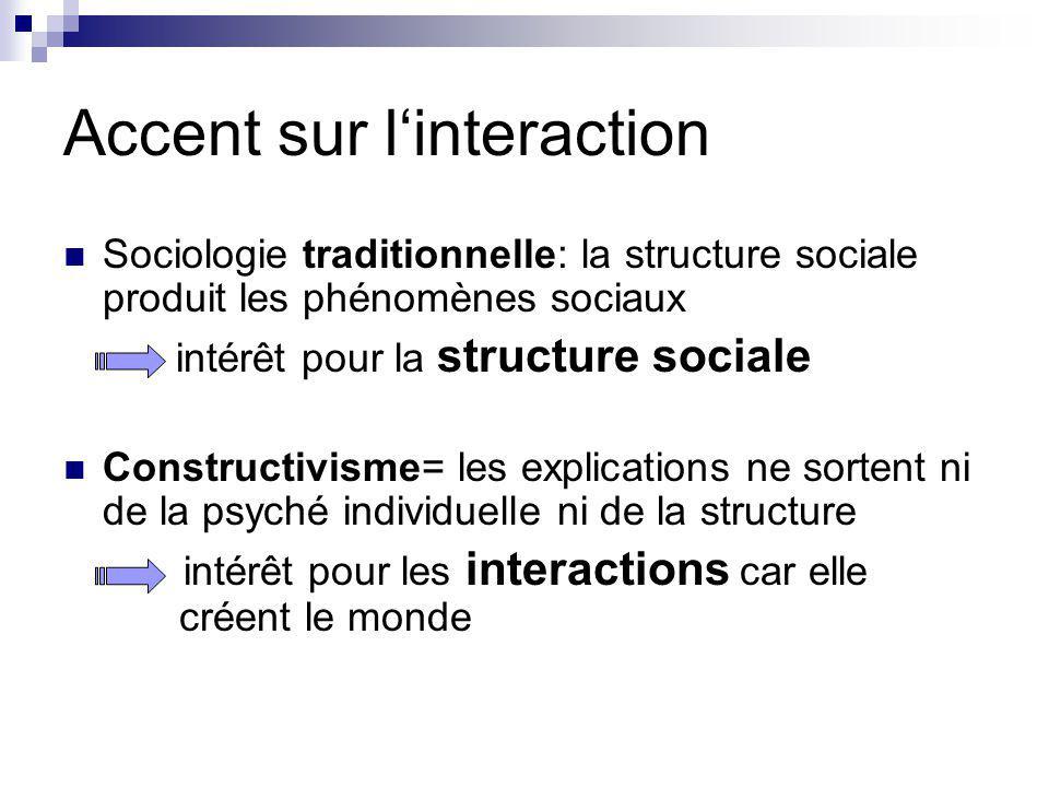 Accent sur linteraction Sociologie traditionnelle: la structure sociale produit les phénomènes sociaux intérêt pour la structure sociale Constructivisme= les explications ne sortent ni de la psyché individuelle ni de la structure intérêt pour les interactions car elle créent le monde