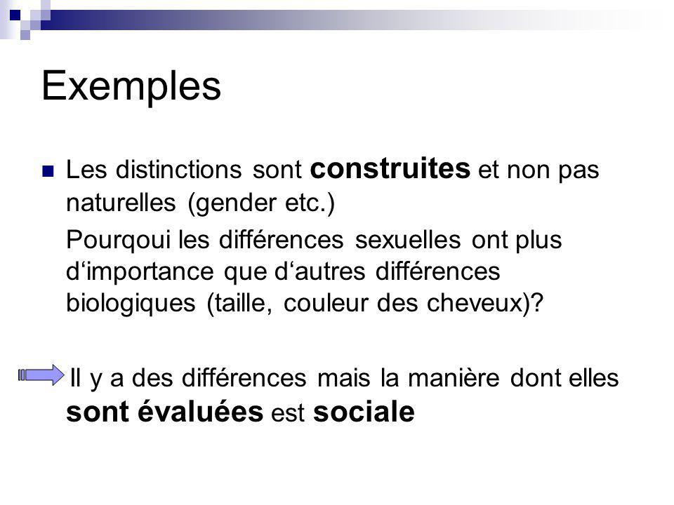 Exemples Les distinctions sont construites et non pas naturelles (gender etc.) Pourqoui les différences sexuelles ont plus dimportance que dautres différences biologiques (taille, couleur des cheveux).