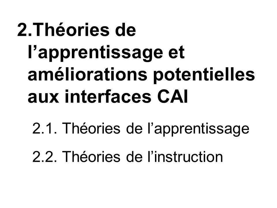 2.Théories de lapprentissage et améliorations potentielles aux interfaces CAI 2.1. Théories de lapprentissage 2.2. Théories de linstruction