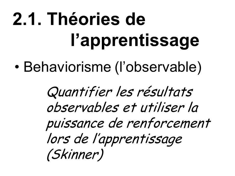 2.1. Théories de lapprentissage Behaviorisme (lobservable) Quantifier les résultats observables et utiliser la puissance de renforcement lors de lappr