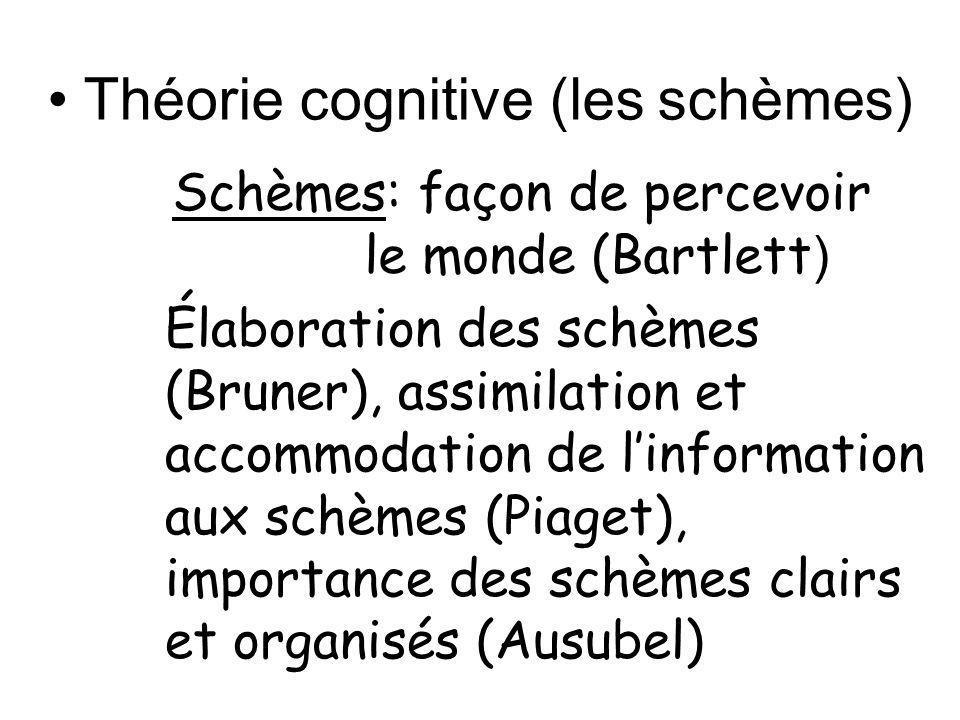Théorie cognitive (les schèmes) Schèmes: façon de percevoir le monde (Bartlett ) Élaboration des schèmes (Bruner), assimilation et accommodation de linformation aux schèmes (Piaget), importance des schèmes clairs et organisés (Ausubel)