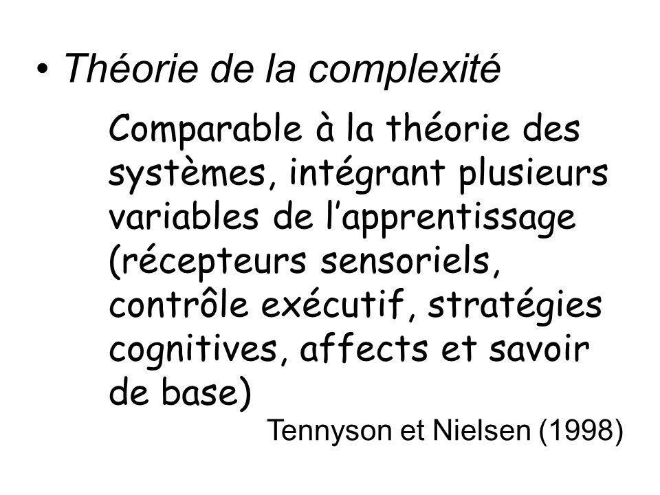 Théorie de la complexité Comparable à la théorie des systèmes, intégrant plusieurs variables de lapprentissage (récepteurs sensoriels, contrôle exécutif, stratégies cognitives, affects et savoir de base) Tennyson et Nielsen (1998)