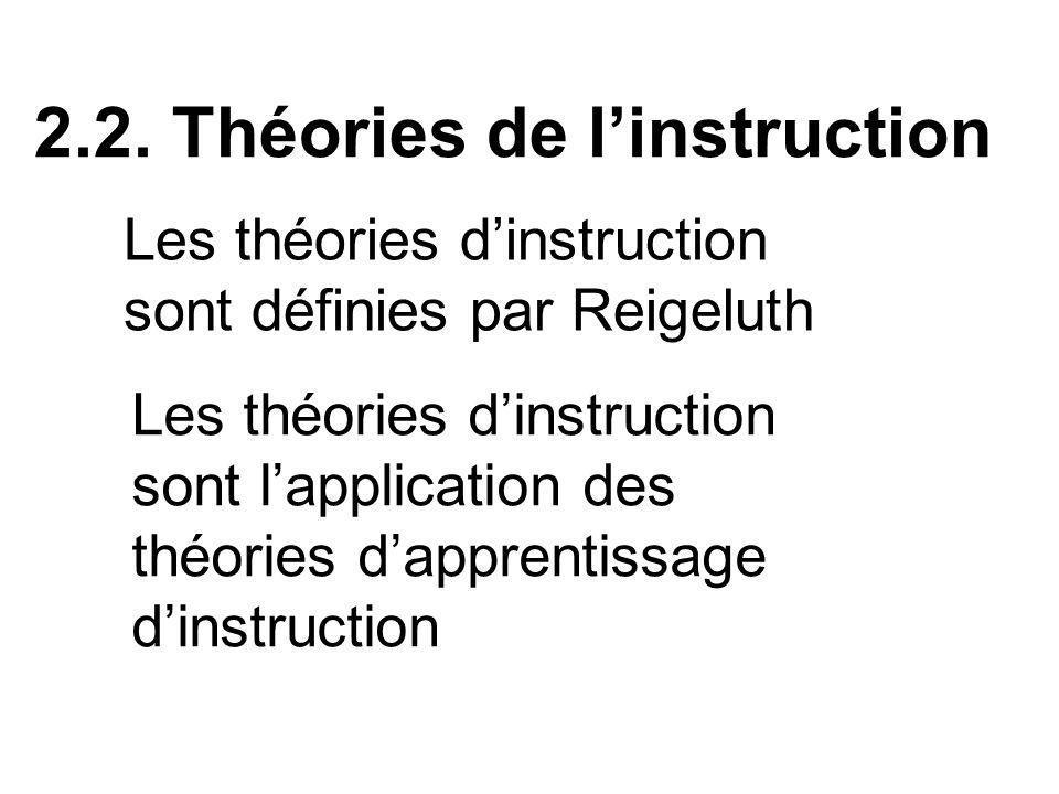 2.2. Théories de linstruction Les théories dinstruction sont définies par Reigeluth Les théories dinstruction sont lapplication des théories dapprenti