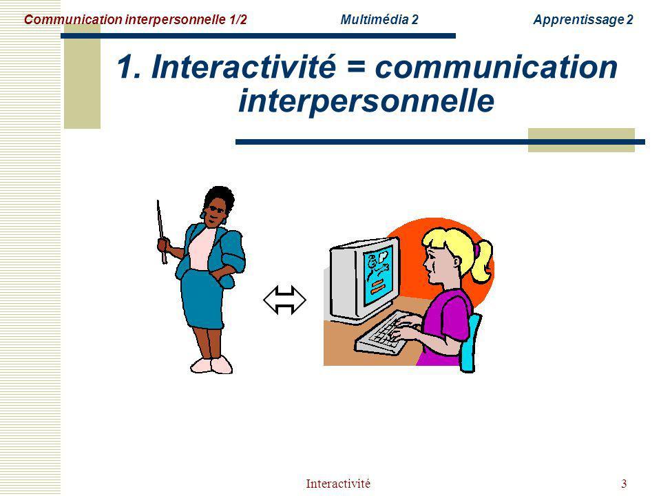 Interactivité3 1. Interactivité = communication interpersonnelle Communication interpersonnelle 1/2Multimédia 2Apprentissage 2