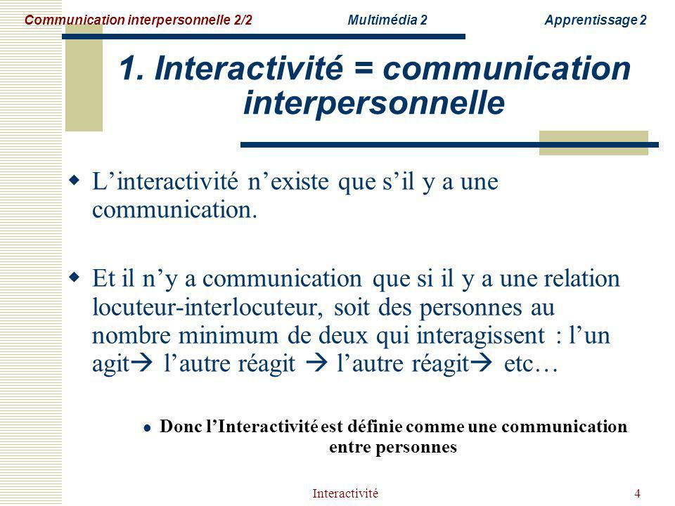Interactivité4 Linteractivité nexiste que sil y a une communication. Et il ny a communication que si il y a une relation locuteur-interlocuteur, soit