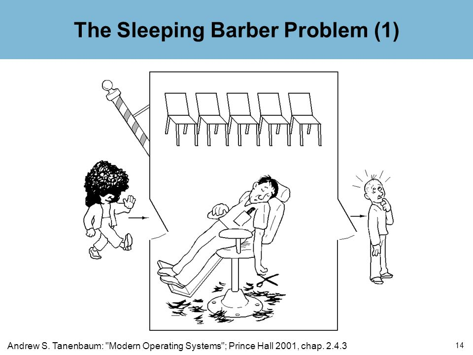 14 The Sleeping Barber Problem (1) Andrew S.