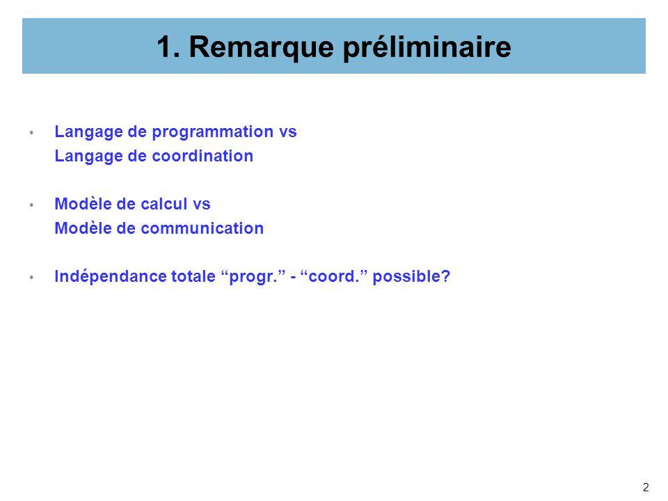 2 1. Remarque préliminaire Langage de programmation vs Langage de coordination Modèle de calcul vs Modèle de communication Indépendance totale progr.