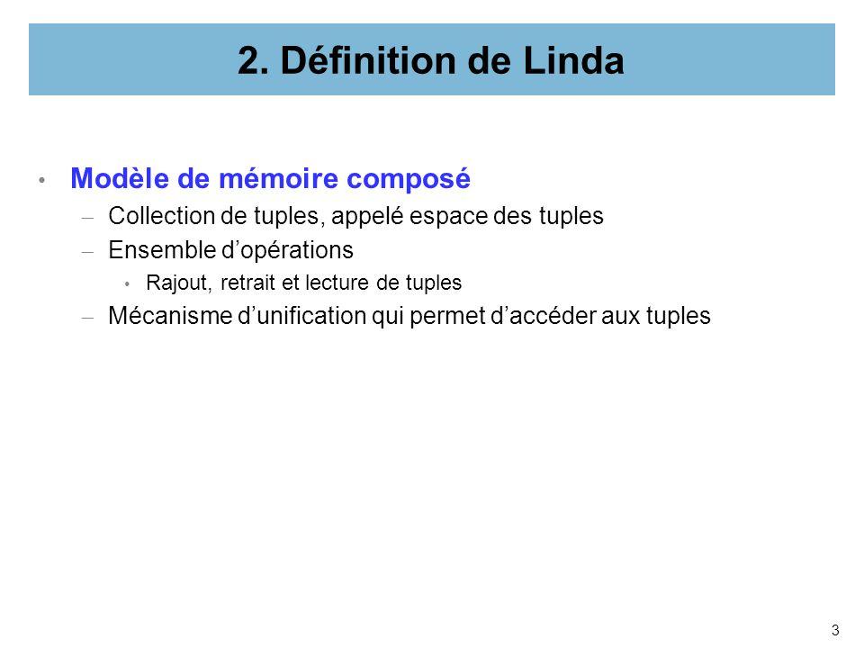 3 2. Définition de Linda Modèle de mémoire composé Collection de tuples, appelé espace des tuples Ensemble dopérations Rajout, retrait et lecture de t