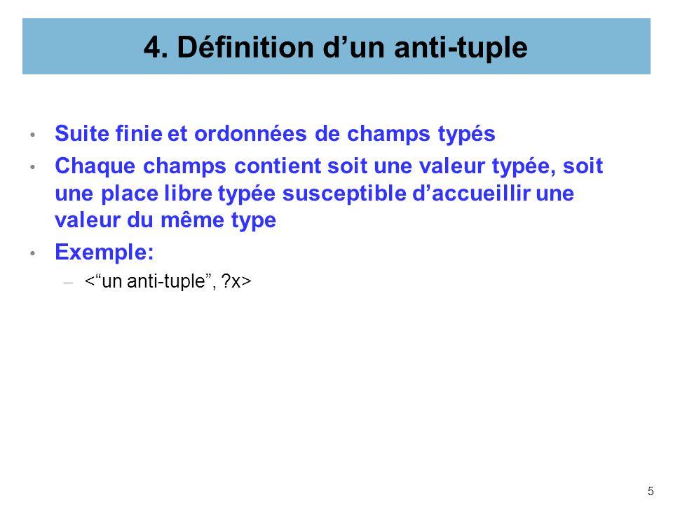 5 4. Définition dun anti-tuple Suite finie et ordonnées de champs typés Chaque champs contient soit une valeur typée, soit une place libre typée susce