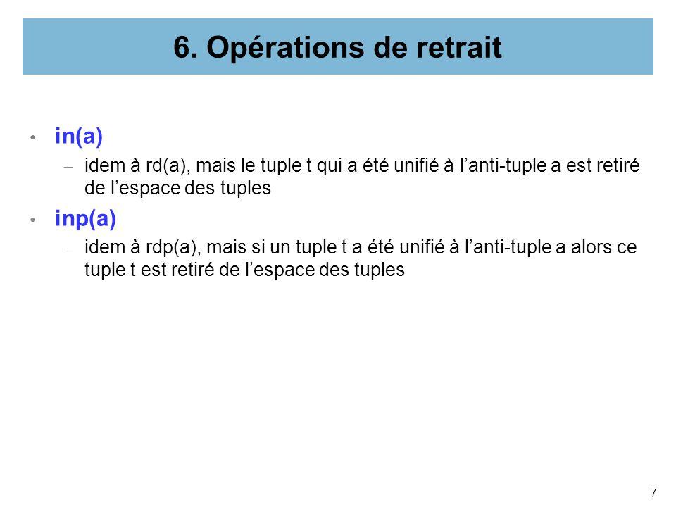 7 6. Opérations de retrait in(a) idem à rd(a), mais le tuple t qui a été unifié à lanti-tuple a est retiré de lespace des tuples inp(a) idem à rdp(a),