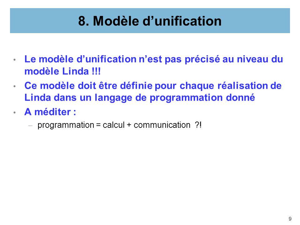 9 8. Modèle dunification Le modèle dunification nest pas précisé au niveau du modèle Linda !!.