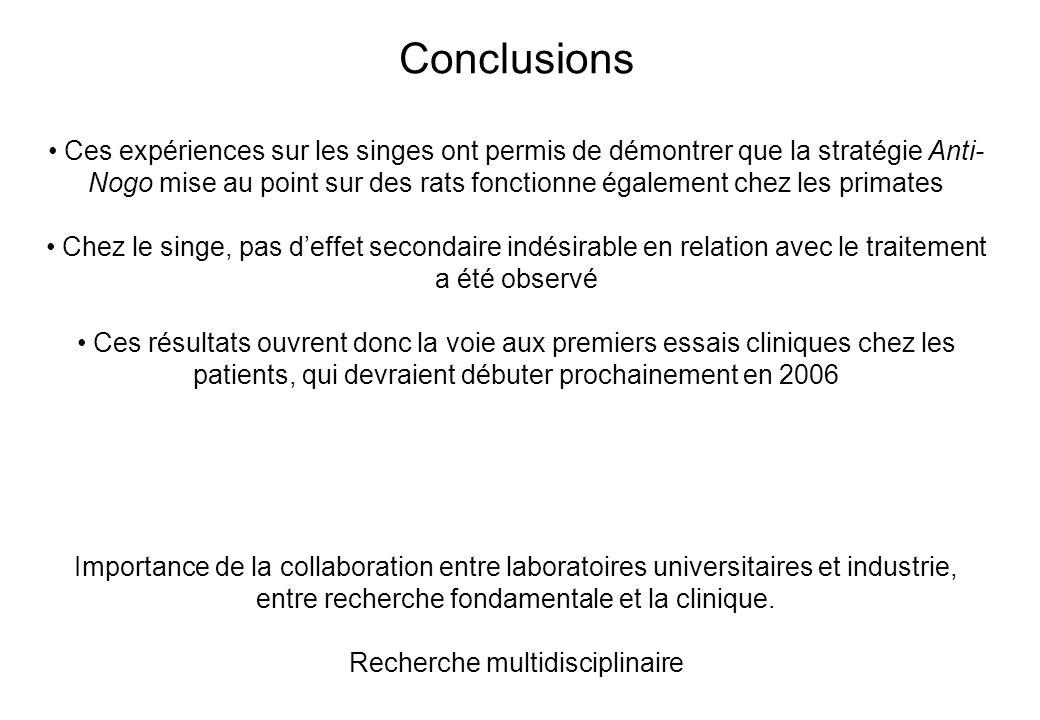 Conclusions Ces expériences sur les singes ont permis de démontrer que la stratégie Anti- Nogo mise au point sur des rats fonctionne également chez le