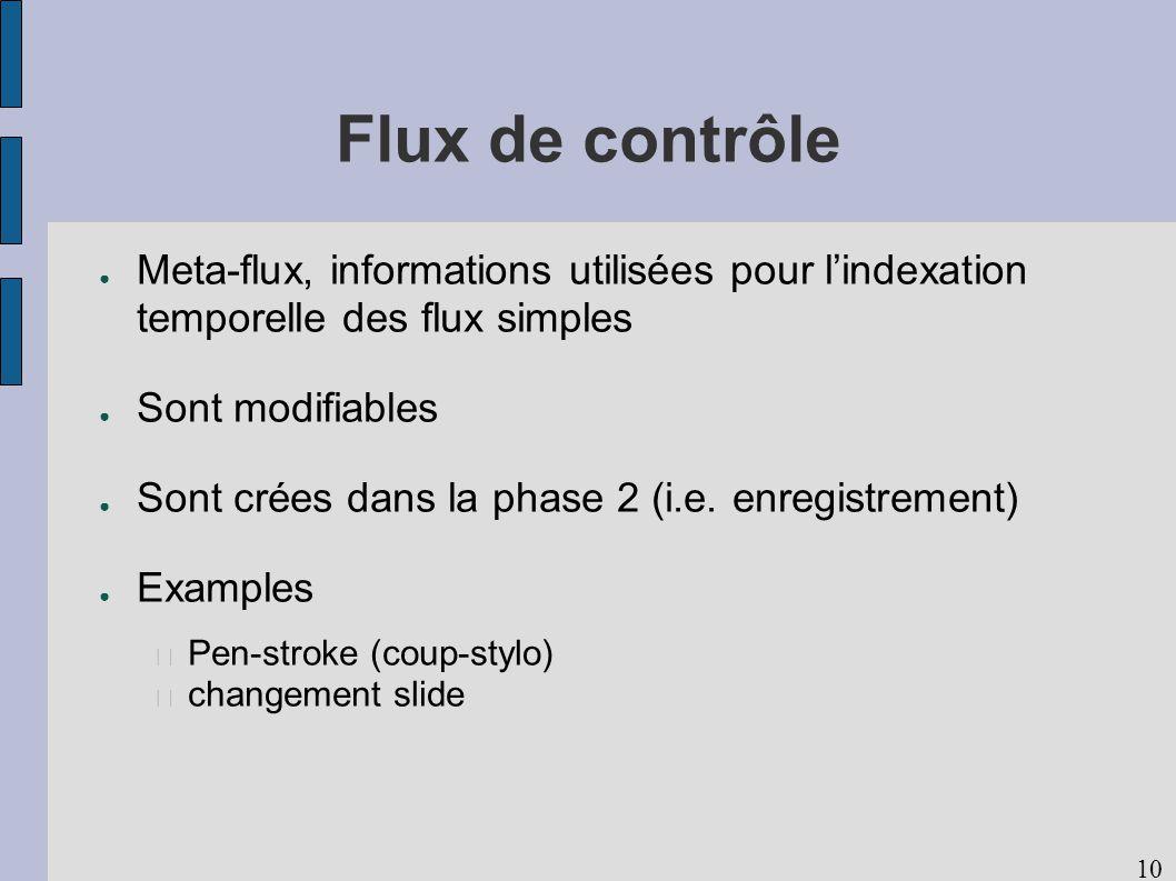 10 Flux de contrôle Meta-flux, informations utilisées pour lindexation temporelle des flux simples Sont modifiables Sont crées dans la phase 2 (i.e.