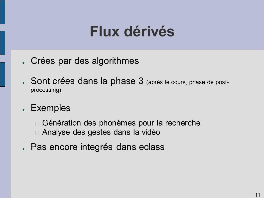 11 Flux dérivés Crées par des algorithmes Sont crées dans la phase 3 (après le cours, phase de post- processing) Exemples Génération des phonèmes pour la recherche Analyse des gestes dans la vidéo Pas encore integrés dans eclass