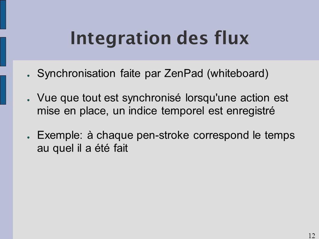 12 Integration des flux Synchronisation faite par ZenPad (whiteboard) Vue que tout est synchronisé lorsqu une action est mise en place, un indice temporel est enregistré Exemple: à chaque pen-stroke correspond le temps au quel il a été fait