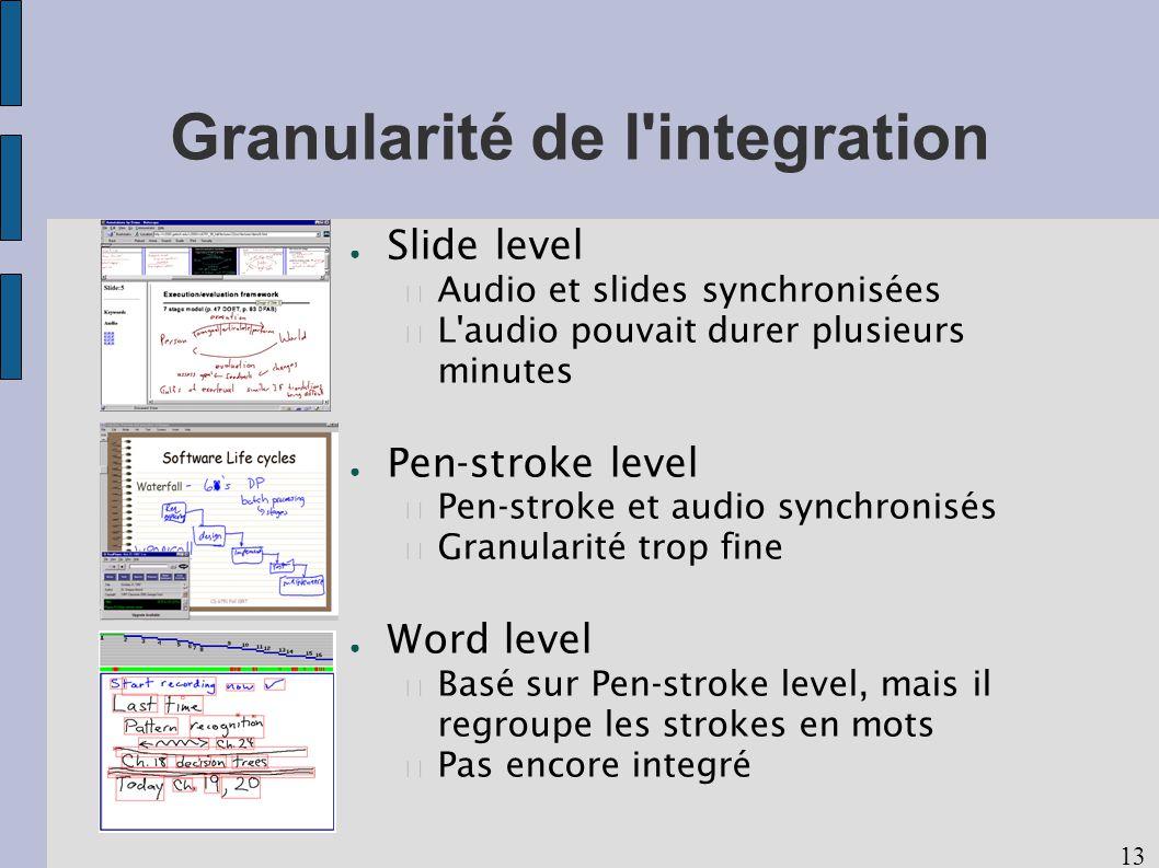 13 Granularité de l integration Slide level Audio et slides synchronisées L audio pouvait durer plusieurs minutes Pen-stroke level Pen-stroke et audio synchronisés Granularité trop fine Word level Basé sur Pen-stroke level, mais il regroupe les strokes en mots Pas encore integré