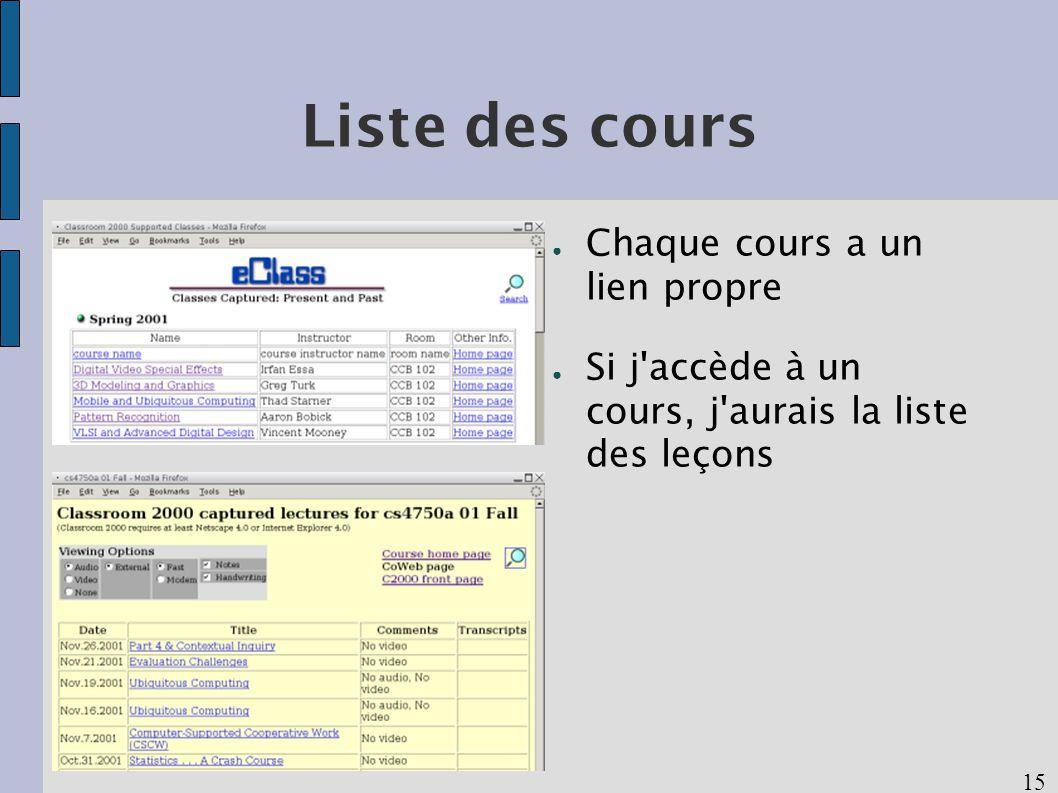 15 Liste des cours Chaque cours a un lien propre Si j accède à un cours, j aurais la liste des leçons