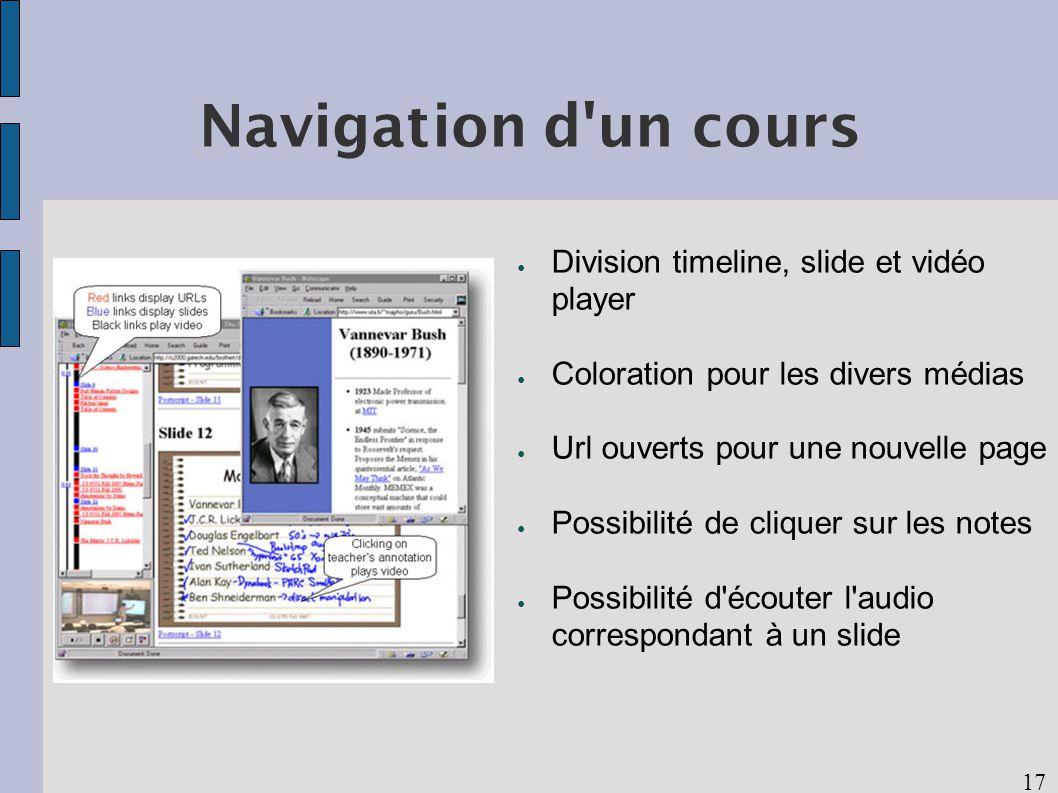 17 Navigation d un cours Division timeline, slide et vidéo player Coloration pour les divers médias Url ouverts pour une nouvelle page Possibilité de cliquer sur les notes Possibilité d écouter l audio correspondant à un slide