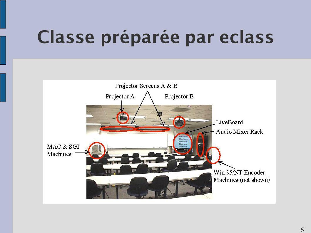 6 Classe préparée par eclass
