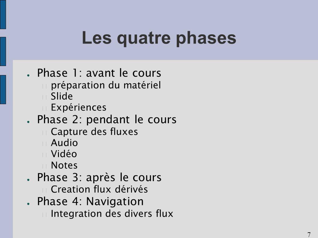 7 Les quatre phases Phase 1: avant le cours préparation du matériel Slide Expériences Phase 2: pendant le cours Capture des fluxes Audio Vidéo Notes Phase 3: après le cours Creation flux dérivés Phase 4: Navigation Integration des divers flux