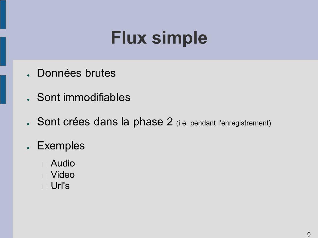 9 Flux simple Données brutes Sont immodifiables Sont crées dans la phase 2 (i.e.