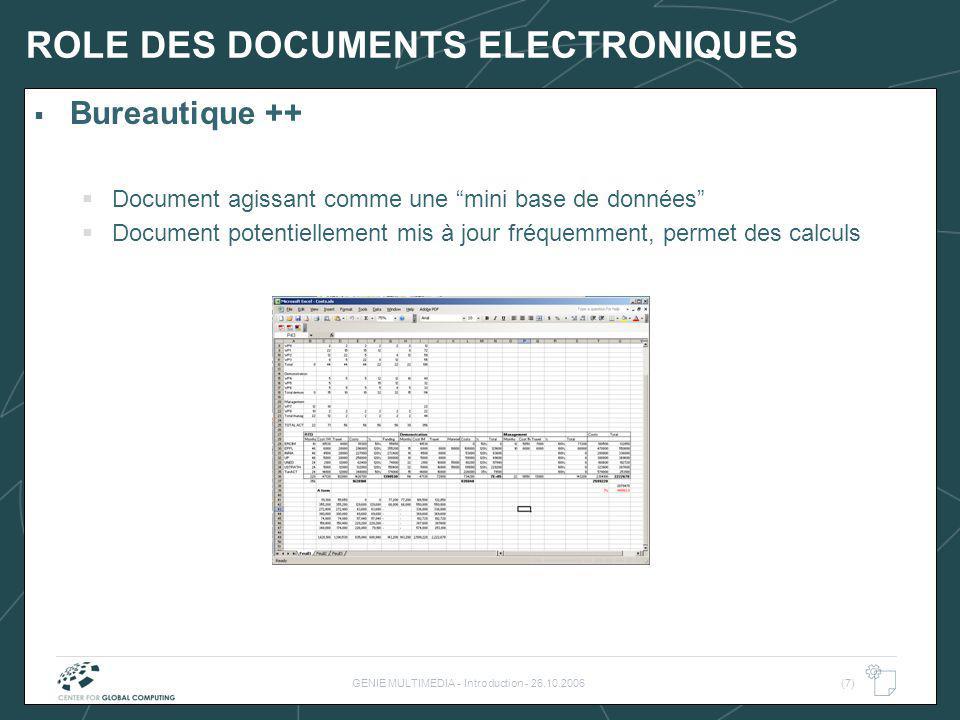 GENIE MULTIMEDIA - Introduction - 26.10.2006(7) ROLE DES DOCUMENTS ELECTRONIQUES Bureautique ++ Document agissant comme une mini base de données Document potentiellement mis à jour fréquemment, permet des calculs