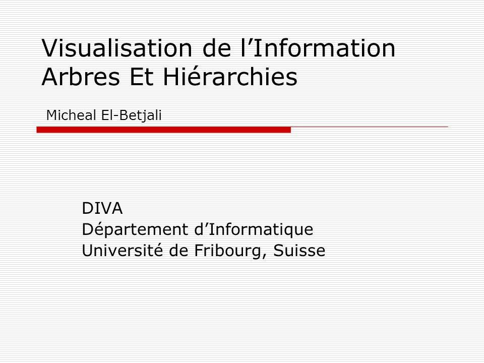 Visualisation de lInformation Arbres Et Hiérarchies Micheal El-Betjali DIVA Département dInformatique Université de Fribourg, Suisse