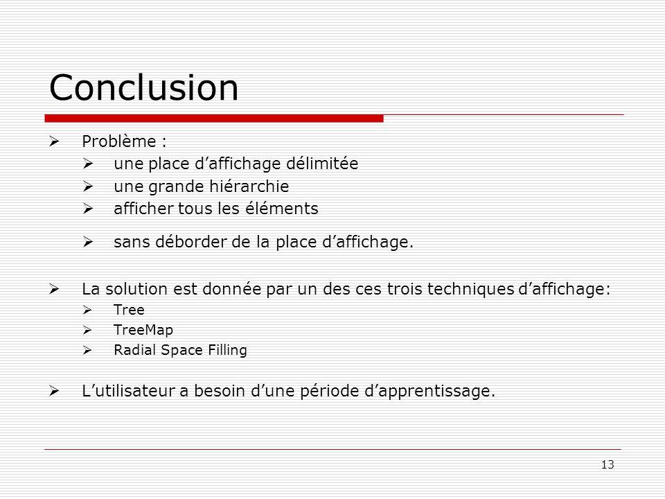 13 Conclusion Problème : une place daffichage délimitée une grande hiérarchie afficher tous les éléments sans déborder de la place daffichage.