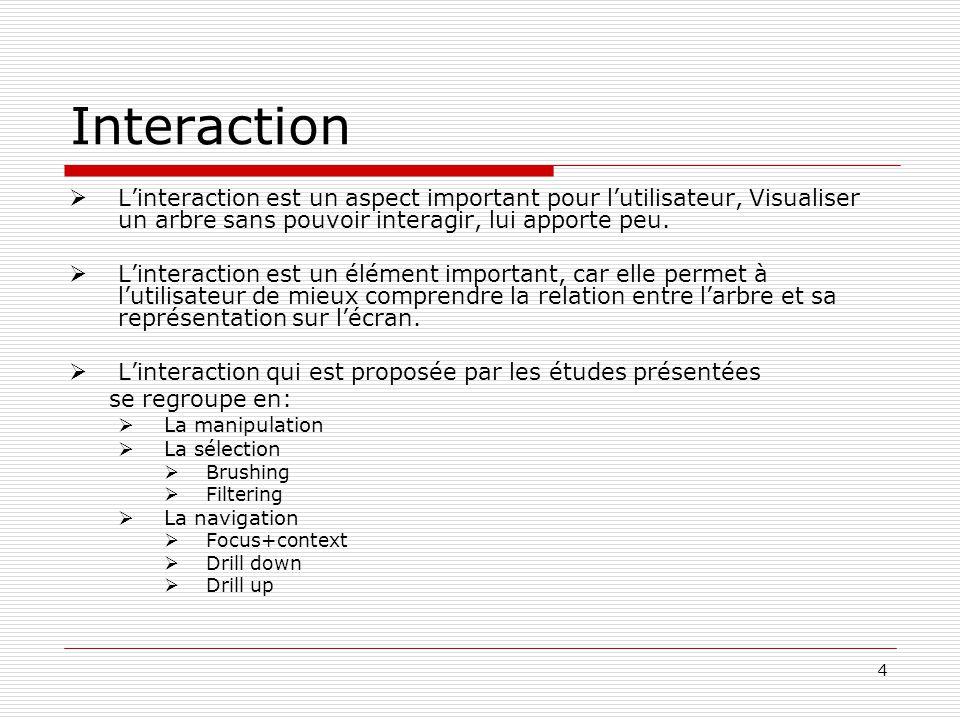 4 Interaction Linteraction est un aspect important pour lutilisateur, Visualiser un arbre sans pouvoir interagir, lui apporte peu.