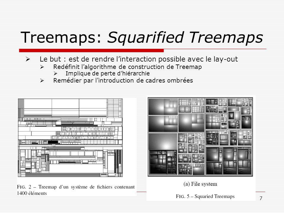 7 Treemaps: Squarified Treemaps Le but : est de rendre linteraction possible avec le lay-out Redéfinit lalgorithme de construction de Treemap Implique de perte dhiérarchie Remédier par lintroduction de cadres ombrées
