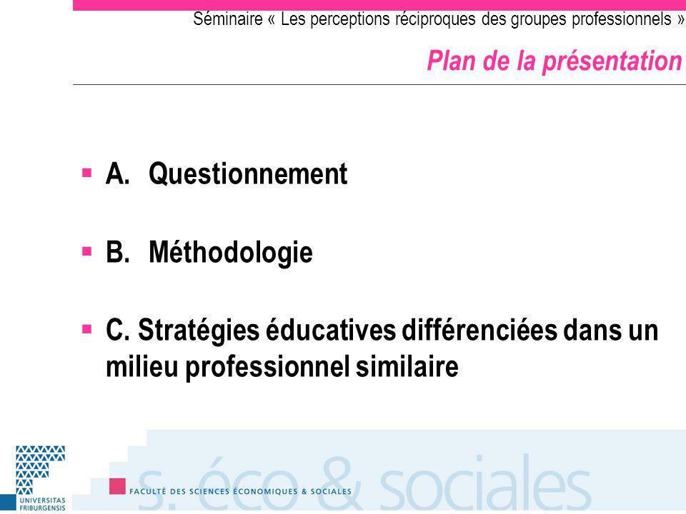 Séminaire « Les perceptions réciproques des groupes professionnels » Plan de la présentation A.Questionnement B.Méthodologie C. Stratégies éducatives