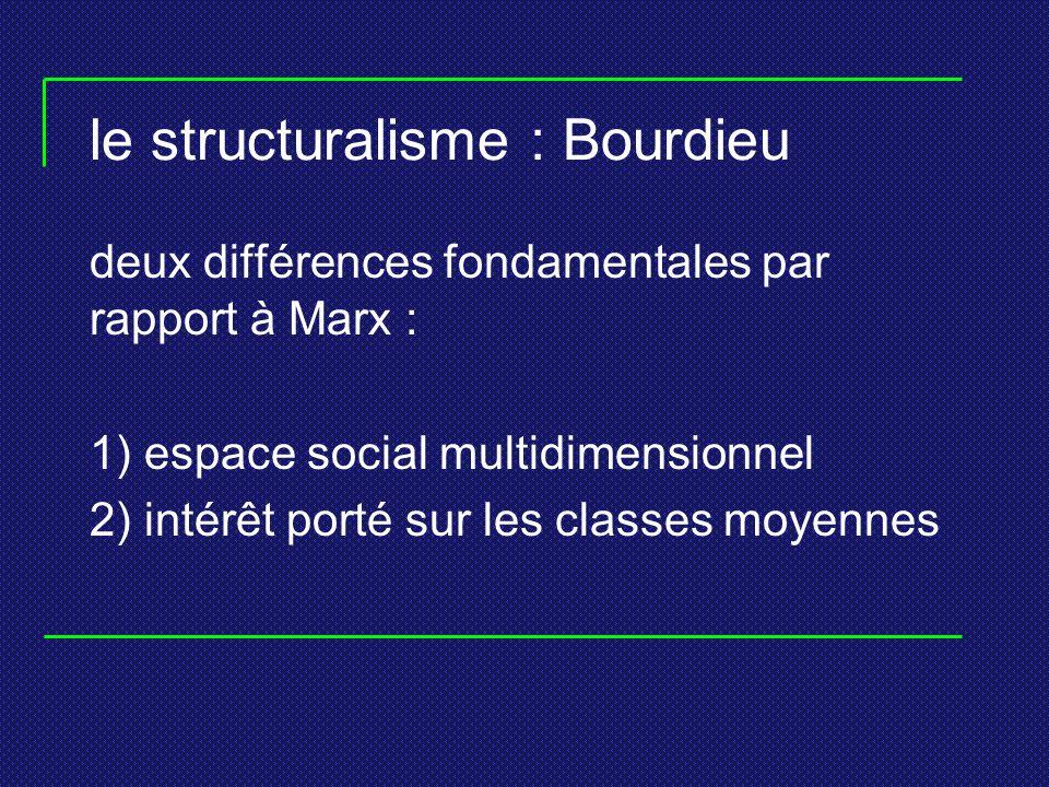 le structuralisme : Bourdieu deux différences fondamentales par rapport à Marx : 1) espace social multidimensionnel 2) intérêt porté sur les classes m