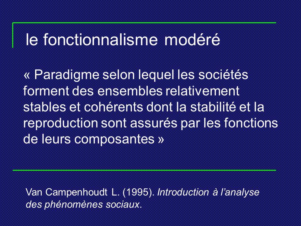le fonctionnalisme modéré « Paradigme selon lequel les sociétés forment des ensembles relativement stables et cohérents dont la stabilité et la reprod