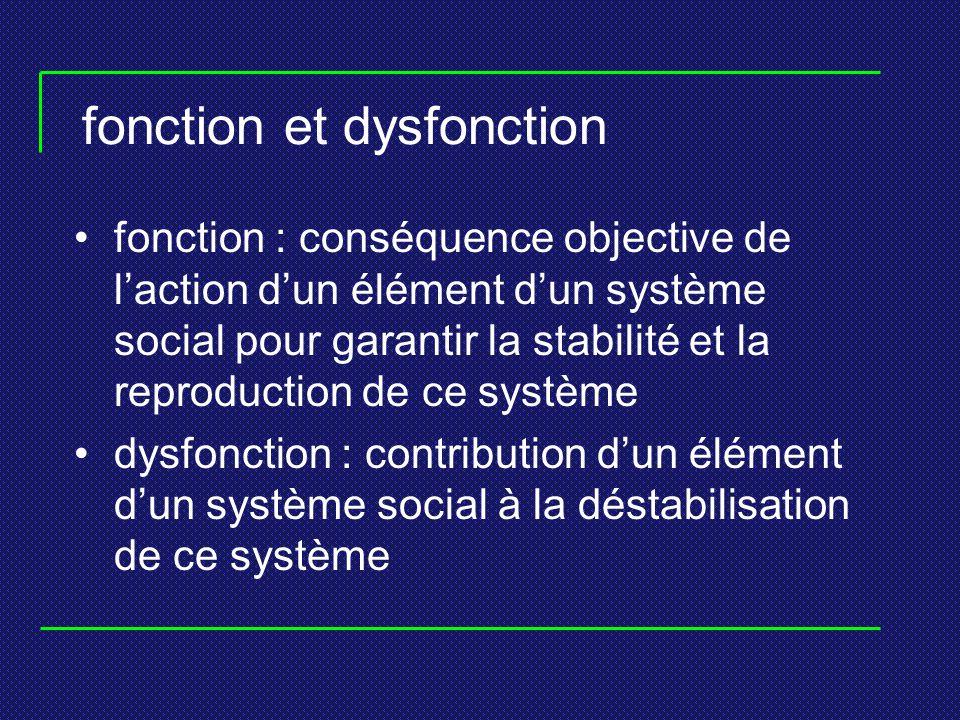 fonction et dysfonction fonction : conséquence objective de laction dun élément dun système social pour garantir la stabilité et la reproduction de ce