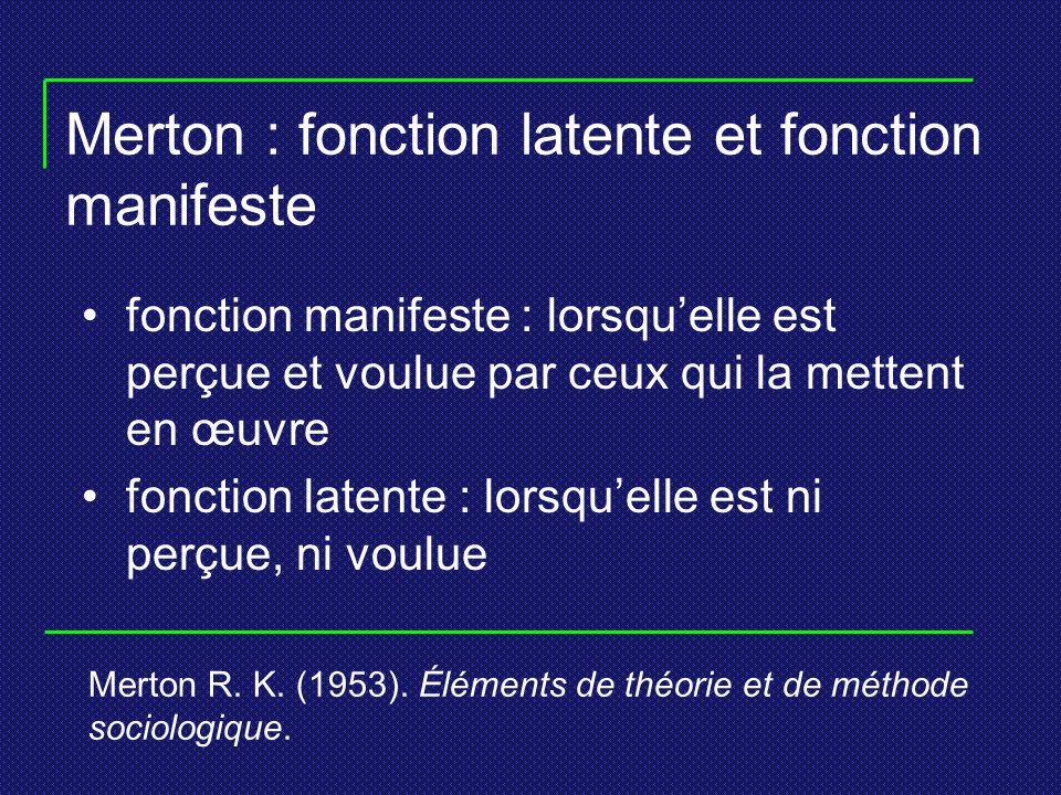 Merton : fonction latente et fonction manifeste fonction manifeste : lorsquelle est perçue et voulue par ceux qui la mettent en œuvre fonction latente