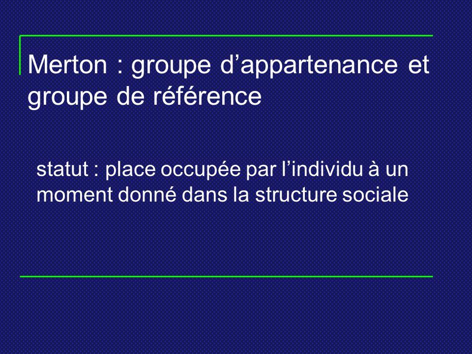 Merton : groupe dappartenance et groupe de référence statut : place occupée par lindividu à un moment donné dans la structure sociale