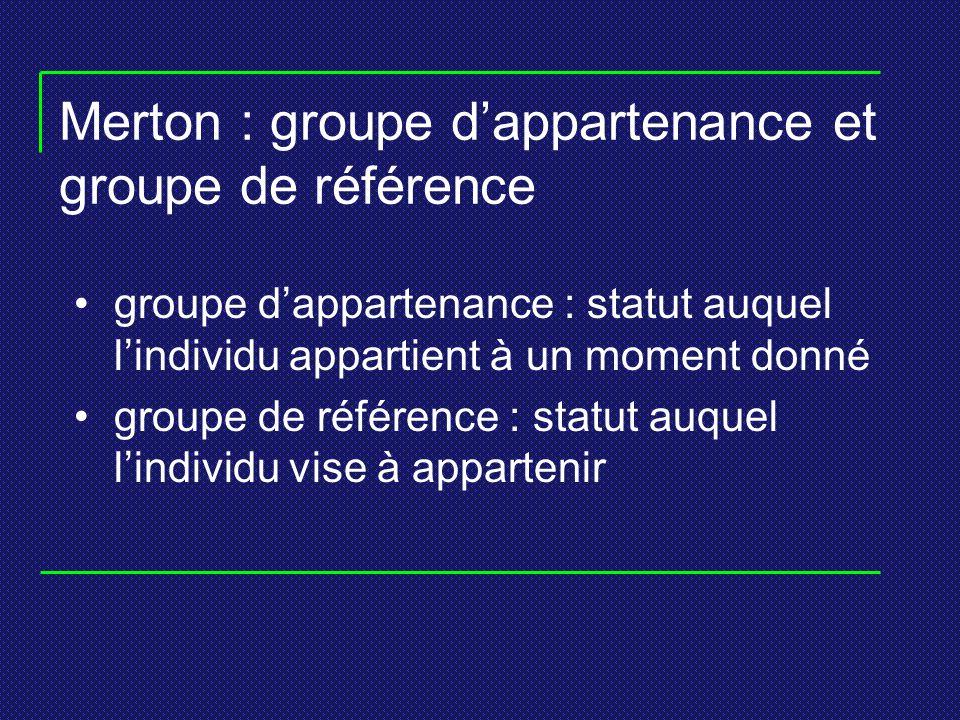 Merton : groupe dappartenance et groupe de référence groupe dappartenance : statut auquel lindividu appartient à un moment donné groupe de référence :