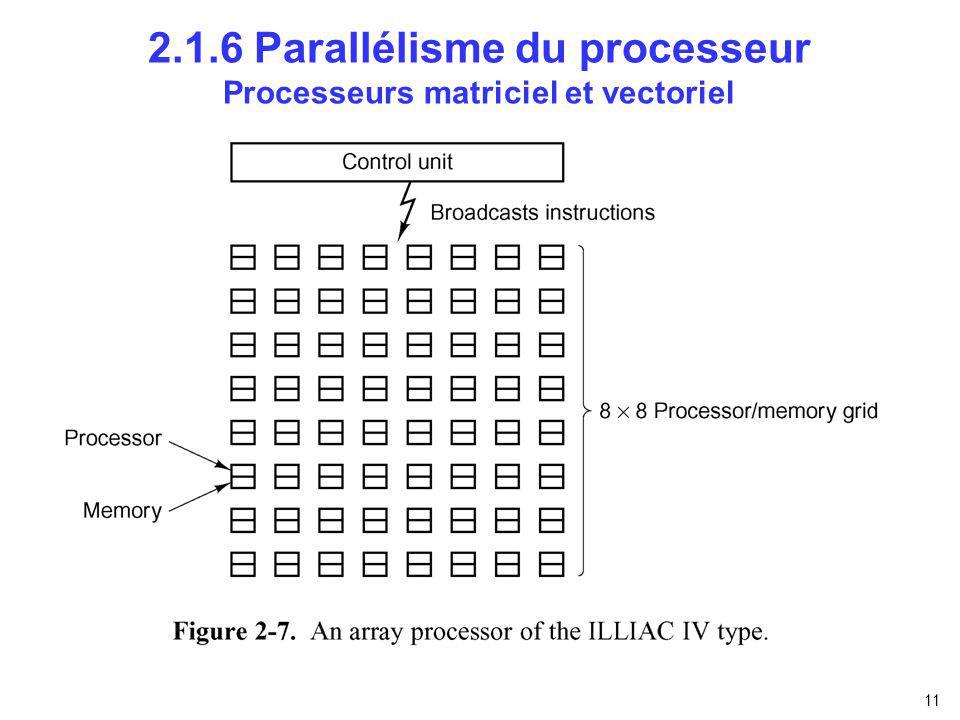 11 2.1.6 Parallélisme du processeur Processeurs matriciel et vectoriel