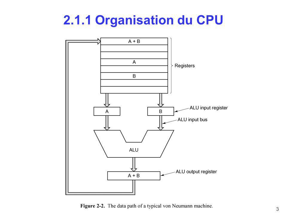 3 2.1.1 Organisation du CPU