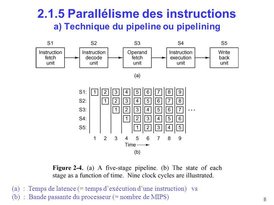 9 2.1.5 Parallélisme des instructions b) Architecture superscalaire (1/2)