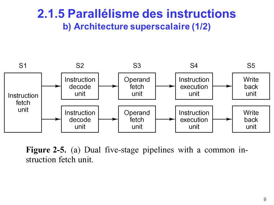 10 2.1.5 Parallélisme des instructions b) Architecture superscalaire (2/2)