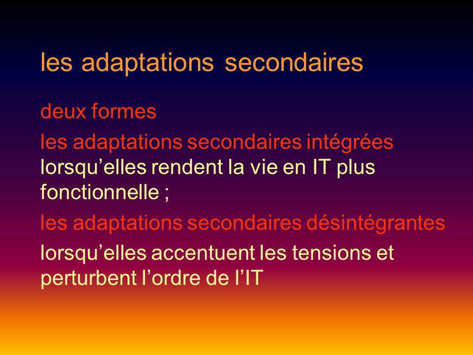 les adaptations secondaires deux formes les adaptations secondaires intégrées lorsquelles rendent la vie en IT plus fonctionnelle ; les adaptations se