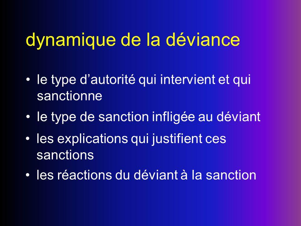 dynamique de la déviance le type de sanction infligée au déviant les explications qui justifient ces sanctions les réactions du déviant à la sanction